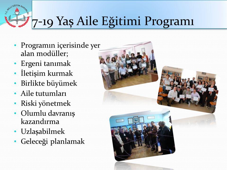 7-19 Yaş Aile Eğitimi Programı • Programın içerisinde yer alan modüller; • Ergeni tanımak • İletişim kurmak • Birlikte büyümek • Aile tutumları • Risk