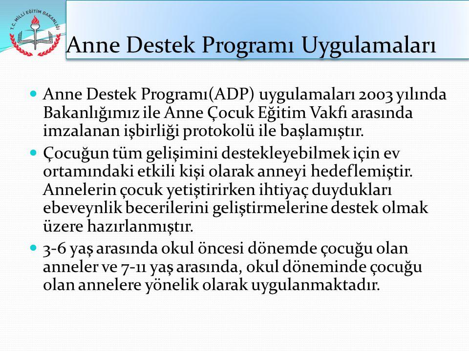Anne Destek Programı Uygulamaları  Anne Destek Programı(ADP) uygulamaları 2003 yılında Bakanlığımız ile Anne Çocuk Eğitim Vakfı arasında imzalanan iş