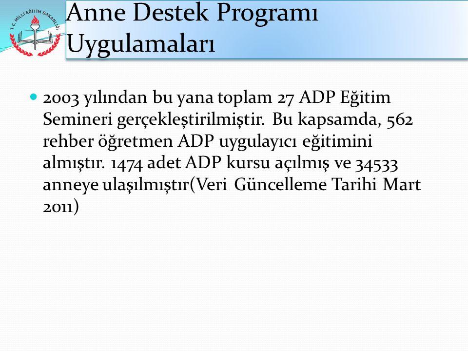 Anne Destek Programı Uygulamaları  2003 yılından bu yana toplam 27 ADP Eğitim Semineri gerçekleştirilmiştir. Bu kapsamda, 562 rehber öğretmen ADP uyg