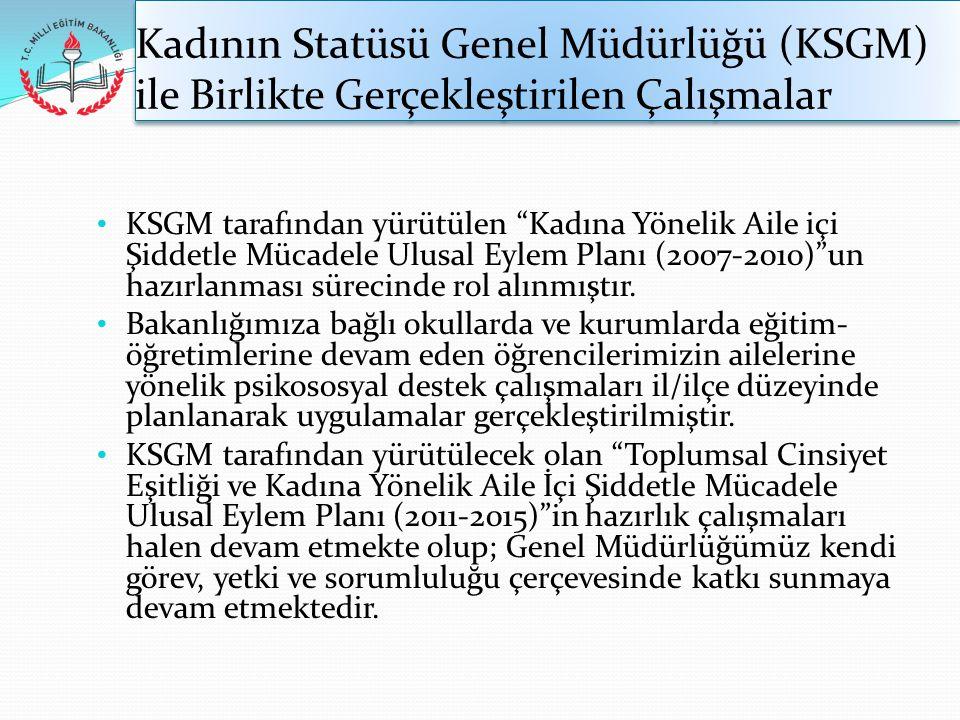 """Kadının Statüsü Genel Müdürlüğü (KSGM) ile Birlikte Gerçekleştirilen Çalışmalar • KSGM tarafından yürütülen """"Kadına Yönelik Aile içi Şiddetle Mücadele"""