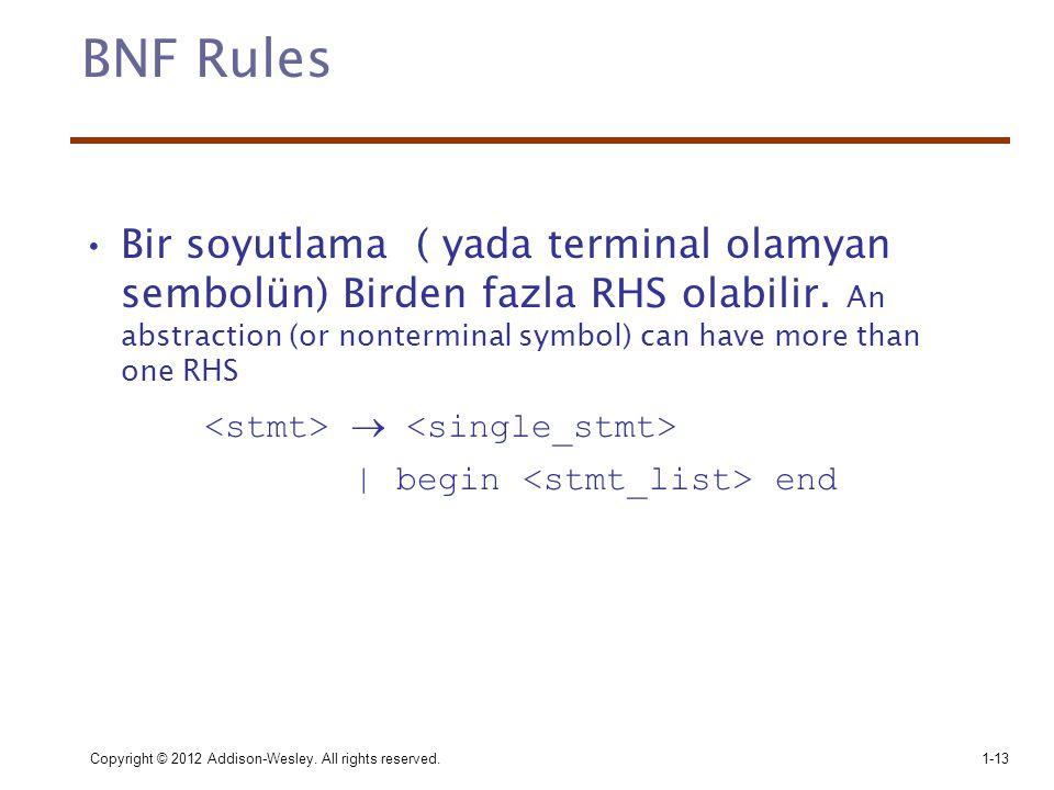 Copyright © 2012 Addison-Wesley. All rights reserved.1-13 BNF Rules •Bir soyutlama ( yada terminal olamyan sembolün) Birden fazla RHS olabilir. An abs