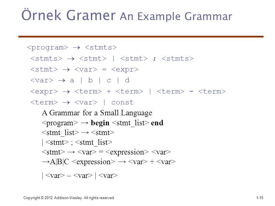 Copyright © 2012 Addison-Wesley. All rights reserved.1-15 Örnek Gramer An Example Grammar   | ;  =  a | b | c | d  + | -  | const A Grammar for