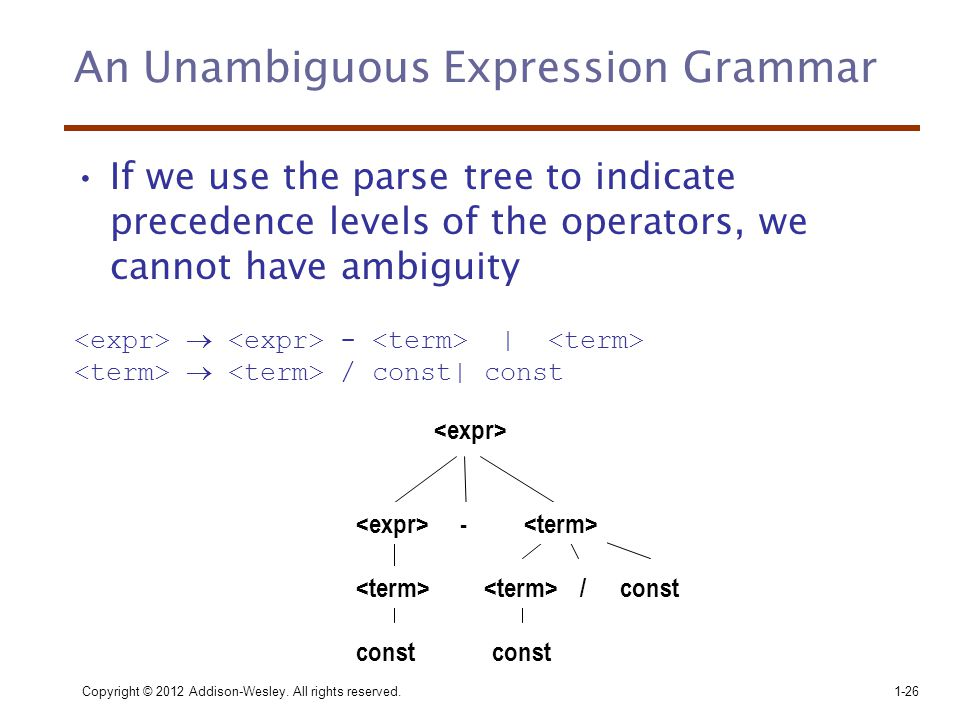 Copyright © 2012 Addison-Wesley. All rights reserved.1-26 An Unambiguous Expression Grammar •If we use the parse tree to indicate precedence levels of