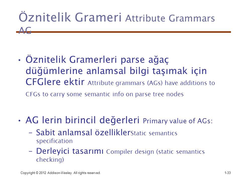 Copyright © 2012 Addison-Wesley. All rights reserved.1-33 Öznitelik Grameri Attribute Grammars AG •Öznitelik Gramerleri parse ağaç düğümlerine anlamsa