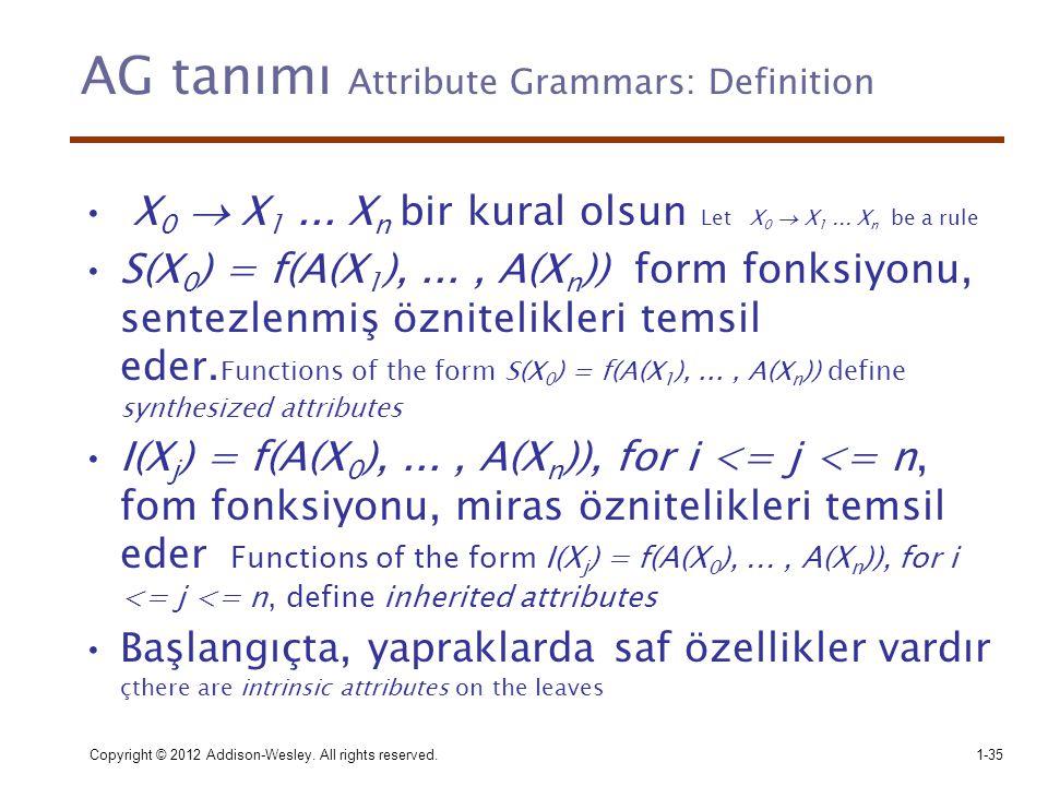 Copyright © 2012 Addison-Wesley. All rights reserved.1-35 AG tanımı Attribute Grammars: Definition • X 0  X 1... X n bir kural olsun Let X 0  X 1...