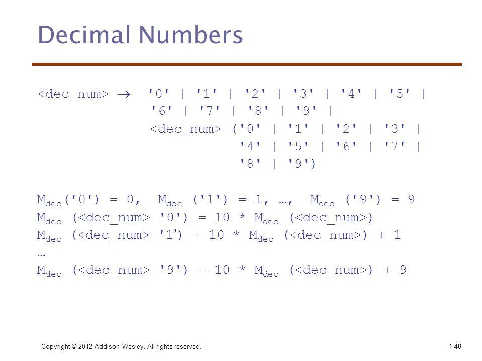 Decimal Numbers  '0' | '1' | '2' | '3' | '4' | '5' | '6' | '7' | '8' | '9' | ('0' | '1' | '2' | '3' | '4' | '5' | '6' | '7' | '8' | '9') M dec ('0')