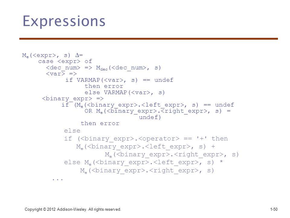 Expressions M e (, s)  = case of => M dec (, s) => if VARMAP(, s) == undef then error else VARMAP(, s) => if (M e (., s) == undef OR M e (., s) = und