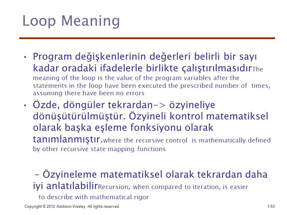 Loop Meaning •Program değişkenlerinin değerleri belirli bir sayı kadar oradaki ifadelerle birlikte çalıştırılmasıdır The meaning of the loop is the va