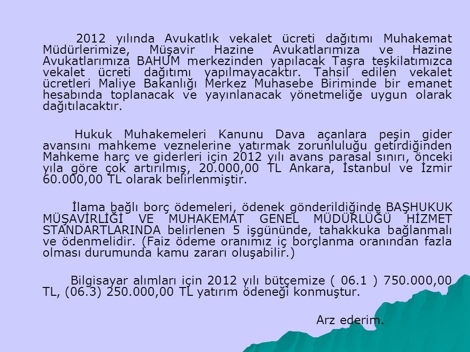 2012 yılında Avukatlık vekalet ücreti dağıtımı Muhakemat Müdürlerimize, Müşavir Hazine Avukatlarımıza ve Hazine Avukatlarımıza BAHUM merkezinden yapılacak Taşra teşkilatımızca vekalet ücreti dağıtımı yapılmayacaktır.