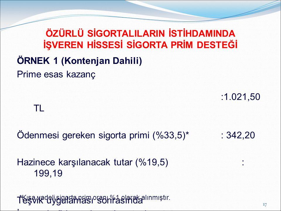ÖRNEK 1 (Kontenjan Dahili) Prime esas kazanç :1.021,50 TL Ödenmesi gereken sigorta primi (%33,5)*: 342,20 Hazinece karşılanacak tutar (%19,5): 199,19