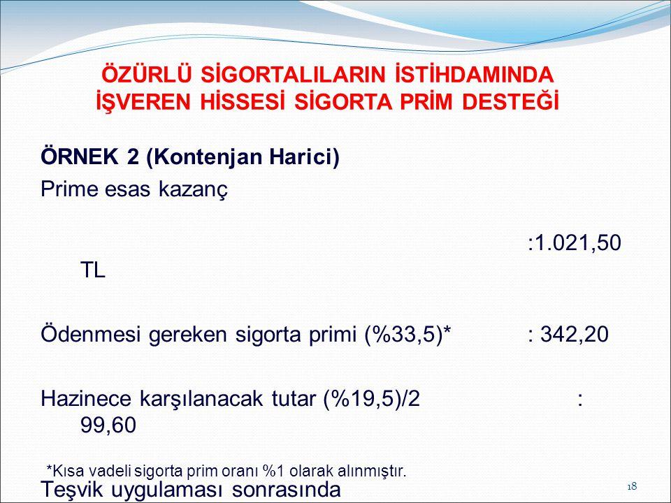 ÖRNEK 2 (Kontenjan Harici) Prime esas kazanç :1.021,50 TL Ödenmesi gereken sigorta primi (%33,5)*: 342,20 Hazinece karşılanacak tutar (%19,5)/2: 99,60