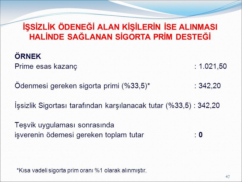 ÖRNEK Prime esas kazanç : 1.021,50 Ödenmesi gereken sigorta primi (%33,5)* : 342,20 İşsizlik Sigortası tarafından karşılanacak tutar (%33,5) : 342,20
