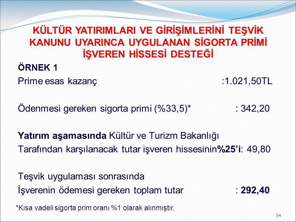 ÖRNEK 1 Prime esas kazanç :1.021,50TL Ödenmesi gereken sigorta primi (%33,5)* : 342,20 Yatırım aşamasında Kültür ve Turizm Bakanlığı Tarafından karşıl