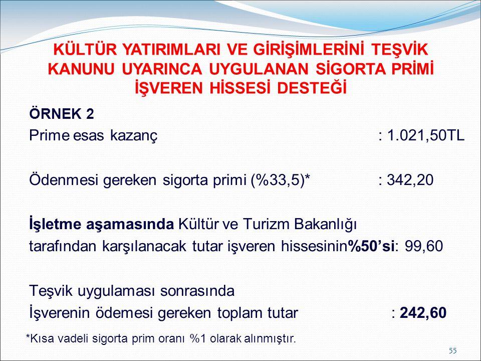 ÖRNEK 2 Prime esas kazanç : 1.021,50TL Ödenmesi gereken sigorta primi (%33,5)* : 342,20 İşletme aşamasında Kültür ve Turizm Bakanlığı tarafından karşı
