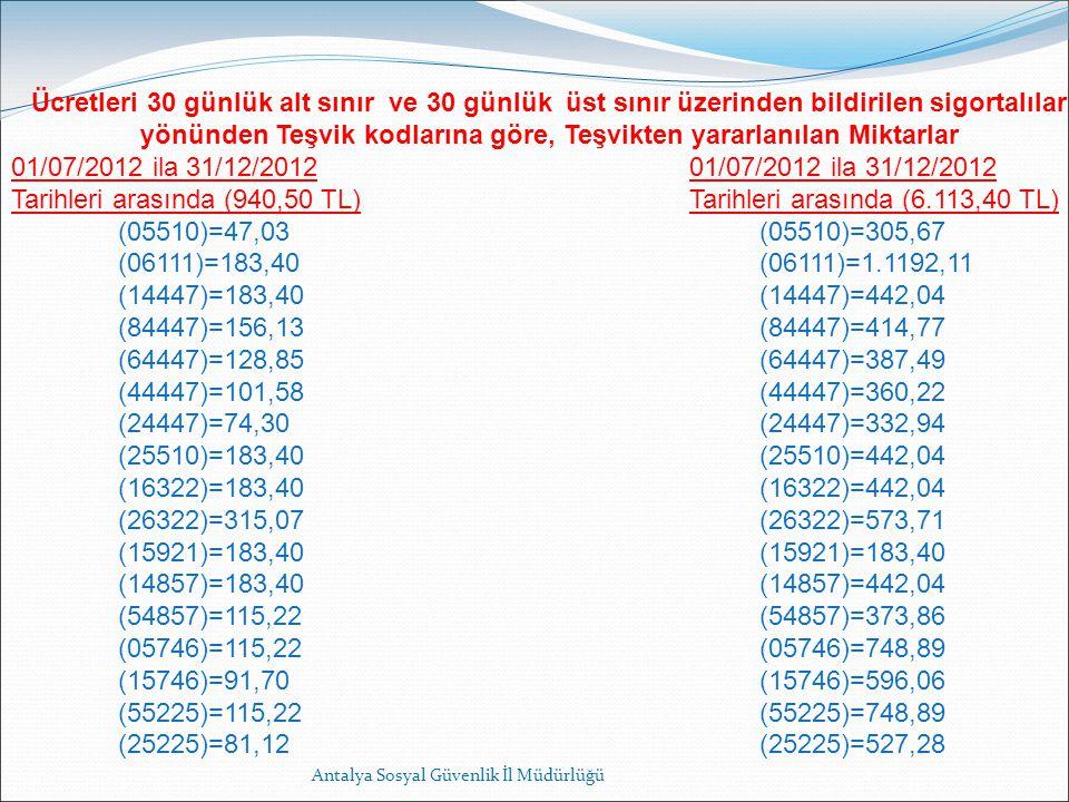 Antalya Sosyal Güvenlik İl Müdürlüğü Ücretleri 30 günlük alt sınır ve 30 günlük üst sınır üzerinden bildirilen sigortalılar yönünden Teşvik kodlarına