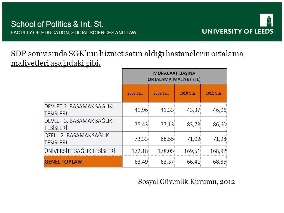 School of Politics & Int. St.