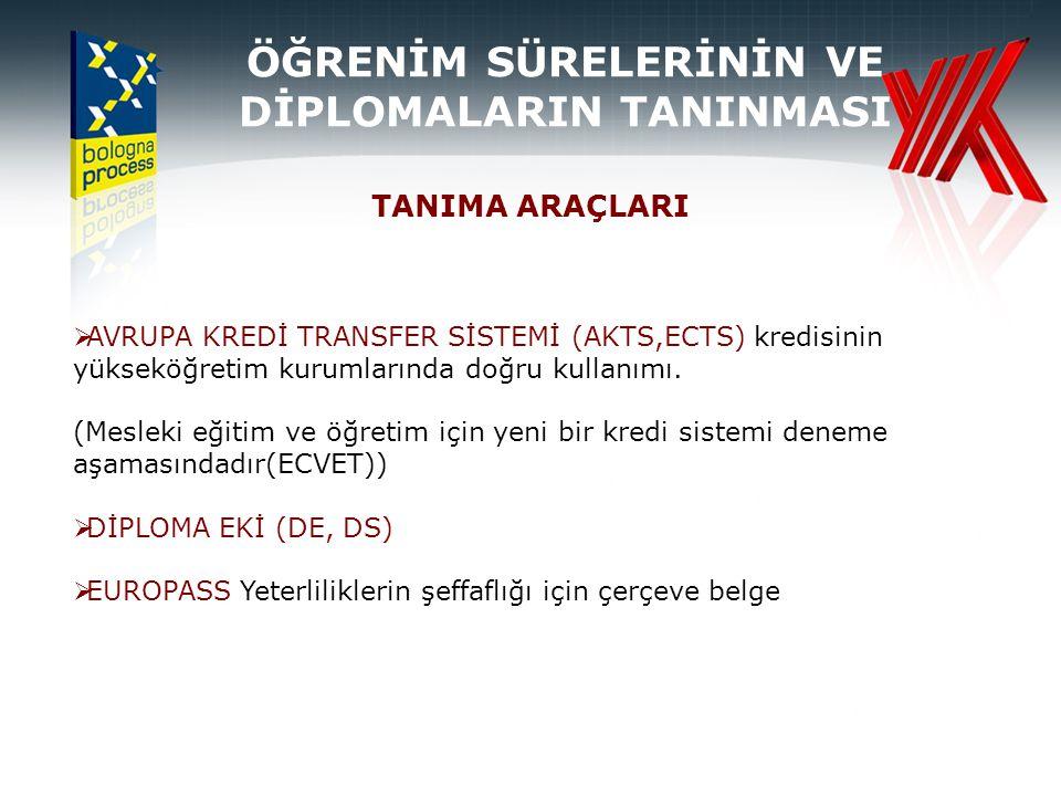 7  11Nisan 1997 yılında yürürlüğe giren bu sözleşmeyi Türkiye 01.12.2004 tarihinde imzalamış, sözleşme o1.03.2007 tarihinde yürürlüğe girmiştir.