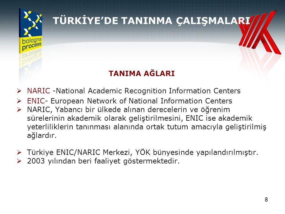 9 DİPLOMA EKİ  Türkiye'de Diploma Eki uygulamasına Yükseköğretim Kurulu'nun 11.03.2005 tarihli genel kurul toplantısında almış olduğu karara göre 2005- 2006 öğretim yılı itibariyle başlanmıştır.