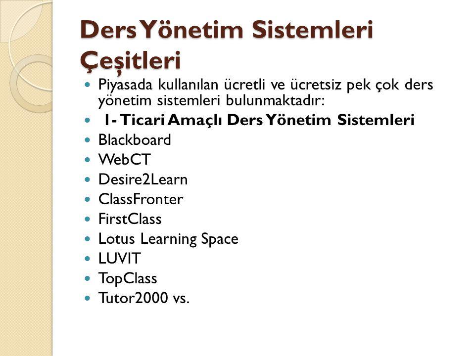 Ders Yönetim Sistemleri Çeşitleri  Piyasada kullanılan ücretli ve ücretsiz pek çok ders yönetim sistemleri bulunmaktadır:  1- Ticari Amaçlı Ders Yön