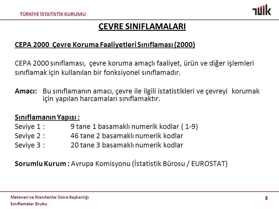 TÜRKİYE İSTATİSTİK KURUMU Metaveri ve Standartlar Daire Başkanlığı Sınıflamalar Grubu ÇEVRE SINIFLAMALARI Avrupa Atık Listesi (EWC) (European Waste Classification for Statistics) Avrupa Atık Listesi (EWC), esas olarak istatistiki amaçlar için atıkları madde temelli sınıflayan bir sınıflamadır.