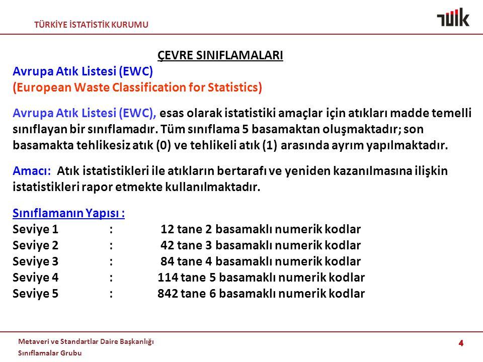 TÜRKİYE İSTATİSTİK KURUMU Metaveri ve Standartlar Daire Başkanlığı Sınıflamalar Grubu ÇEVRE SINIFLAMALARI Avrupa Atık Listesi (EWC) (European Waste Cl