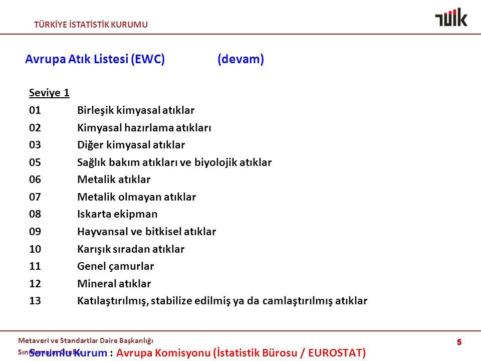TÜRKİYE İSTATİSTİK KURUMU Metaveri ve Standartlar Daire Başkanlığı Sınıflamalar Grubu Avrupa Atık Listesi (EWC)(devam) Seviye 1 01 Birleşik kimyasal a