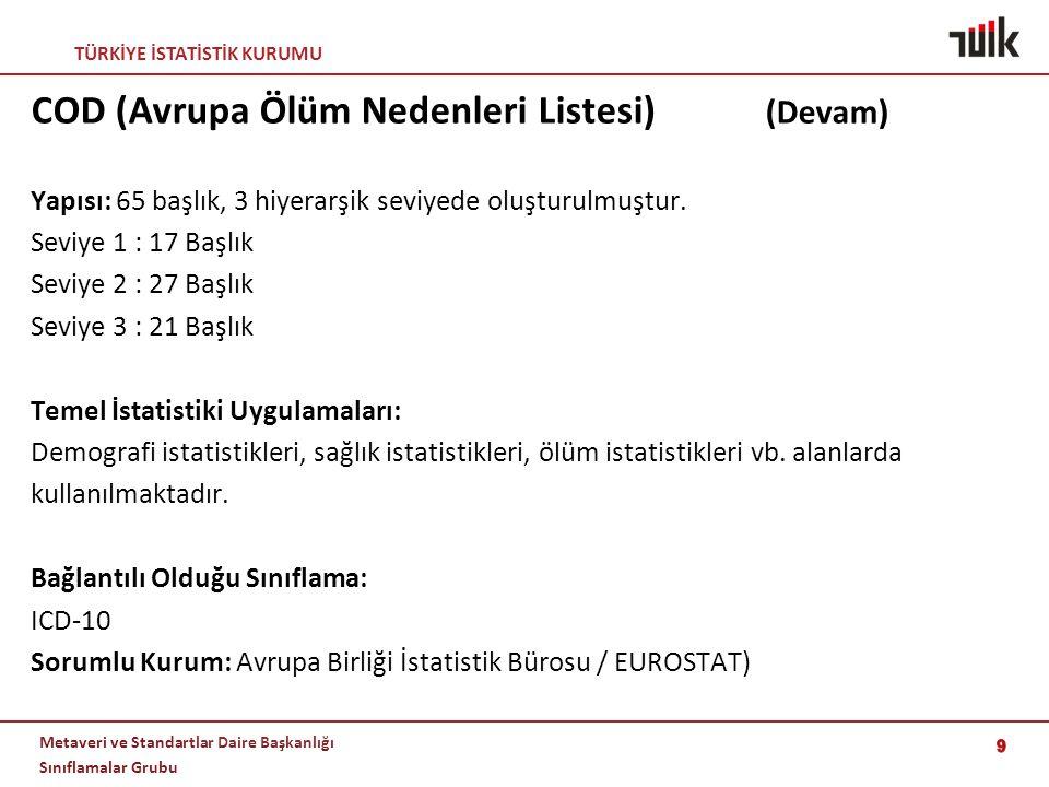 TÜRKİYE İSTATİSTİK KURUMU Metaveri ve Standartlar Daire Başkanlığı Sınıflamalar Grubu COD (Avrupa Ölüm Nedenleri Listesi) (Devam) Yapısı: 65 başlık, 3