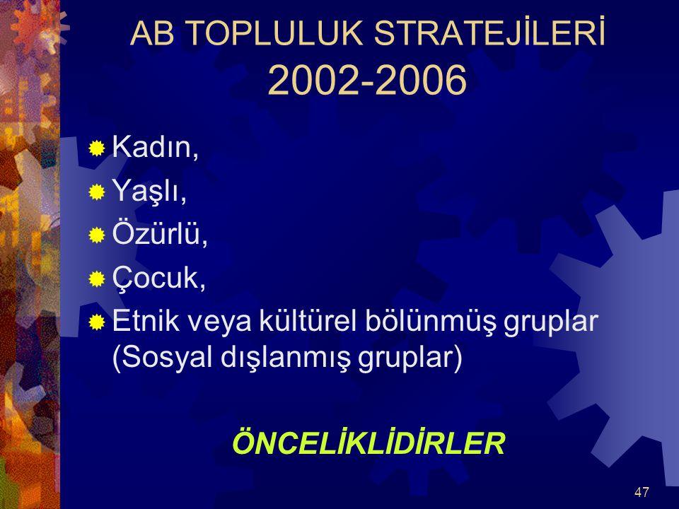 47 AB TOPLULUK STRATEJİLERİ 2002-2006  Kadın,  Yaşlı,  Özürlü,  Çocuk,  Etnik veya kültürel bölünmüş gruplar (Sosyal dışlanmış gruplar) ÖNCELİKLİ