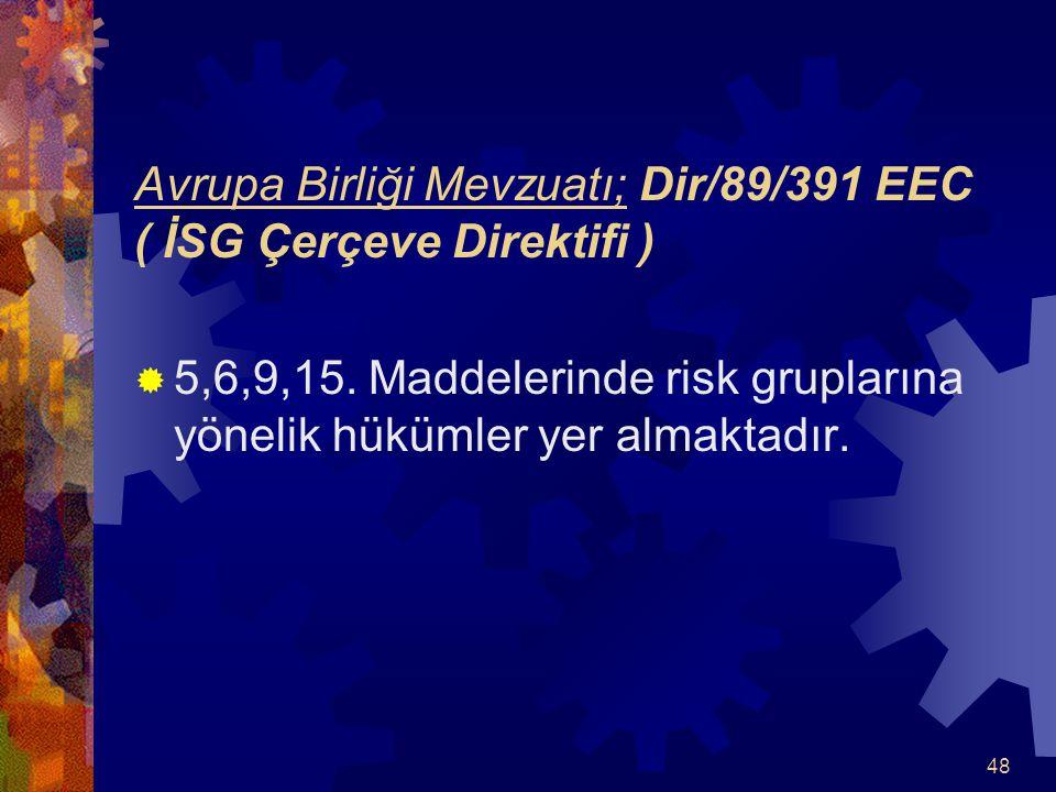 48 Avrupa Birliği Mevzuatı; Dir/89/391 EEC ( İSG Çerçeve Direktifi )  5,6,9,15. Maddelerinde risk gruplarına yönelik hükümler yer almaktadır.