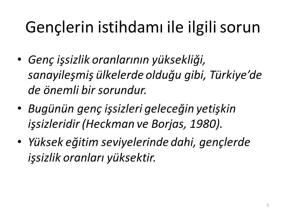 Gençlerin istihdamı ile ilgili sorun • Genç işsizlik oranlarının yüksekliği, sanayileşmiş ülkelerde olduğu gibi, Türkiye'de de önemli bir sorundur. •