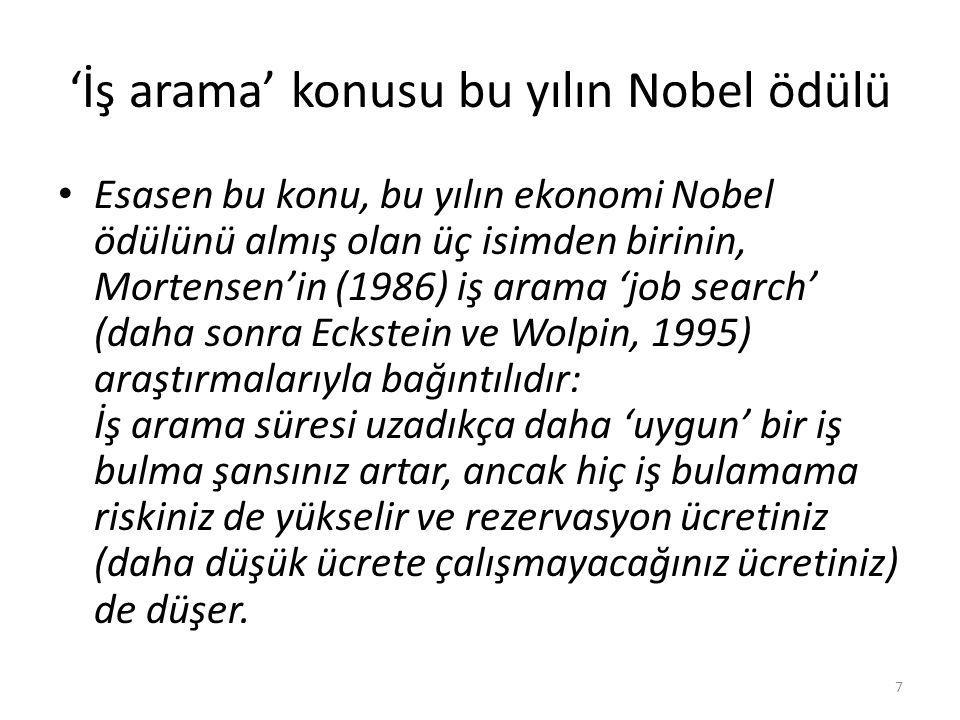 'İş arama' konusu bu yılın Nobel ödülü • Esasen bu konu, bu yılın ekonomi Nobel ödülünü almış olan üç isimden birinin, Mortensen'in (1986) iş arama 'j