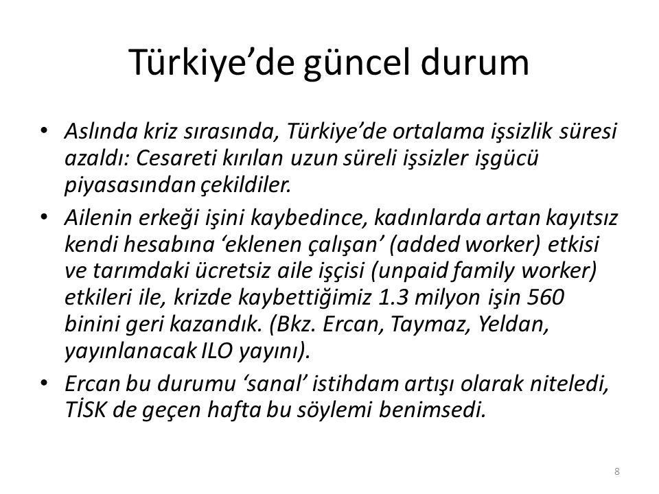 Türkiye'de güncel durum • Aslında kriz sırasında, Türkiye'de ortalama işsizlik süresi azaldı: Cesareti kırılan uzun süreli işsizler işgücü piyasasında