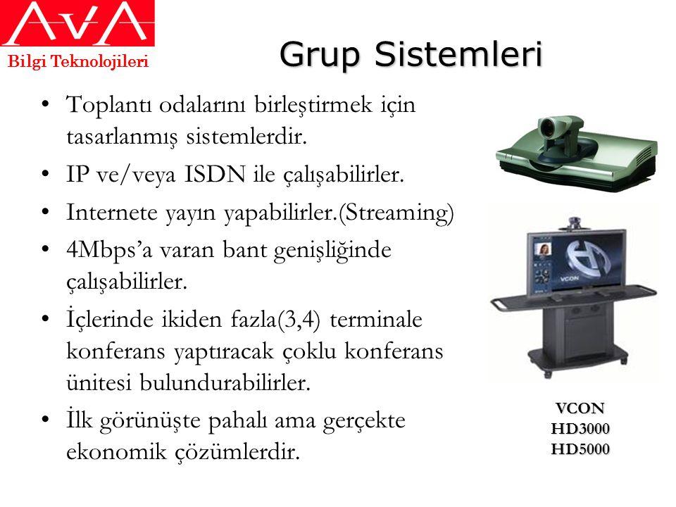 Grup Sistemleri •Toplantı odalarını birleştirmek için tasarlanmış sistemlerdir. •IP ve/veya ISDN ile çalışabilirler. •Internete yayın yapabilirler.(St