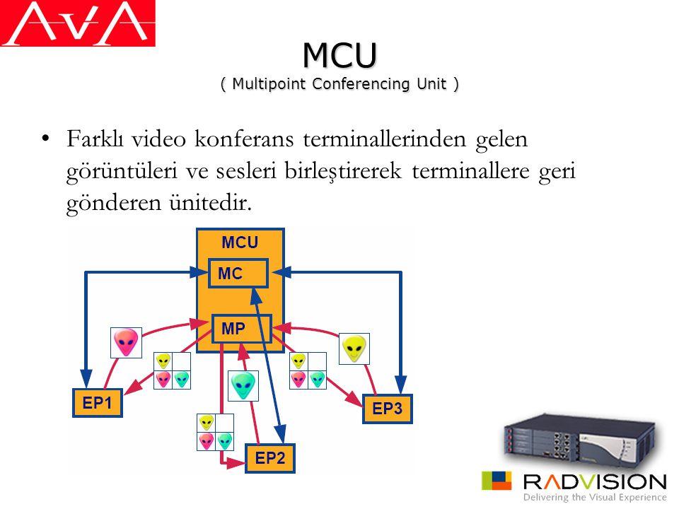 MCU ( Multipoint Conferencing Unit ) •Farklı video konferans terminallerinden gelen görüntüleri ve sesleri birleştirerek terminallere geri gönderen ün