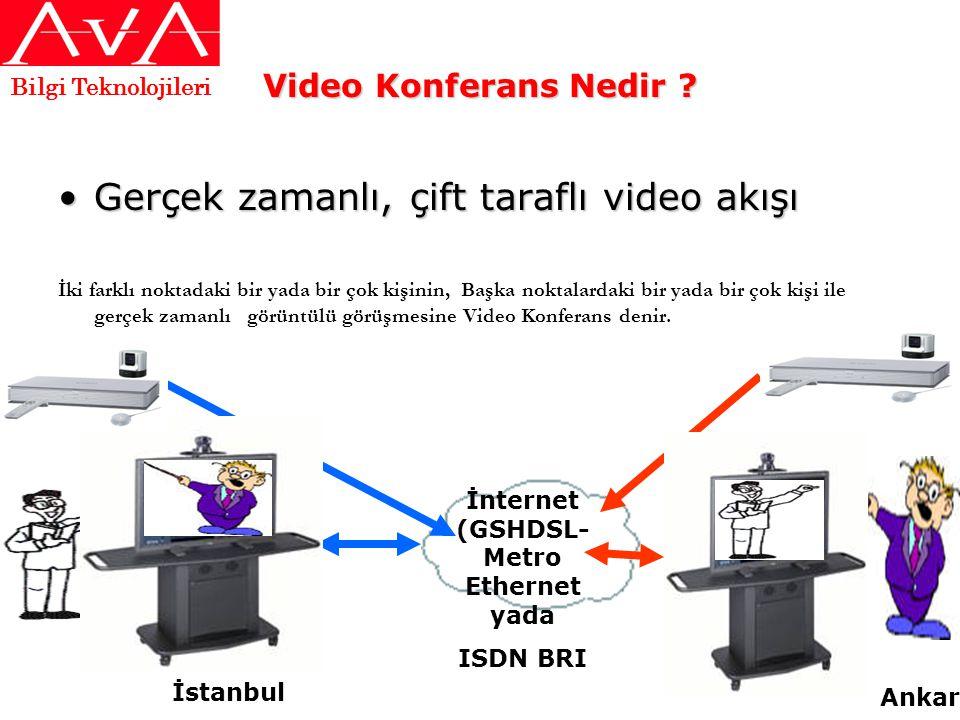 Video Konferans Nedir ? •Gerçek zamanlı, çift taraflı video akışı İki farklı noktadaki bir yada bir çok kişinin, Başka noktalardaki bir yada bir çok k