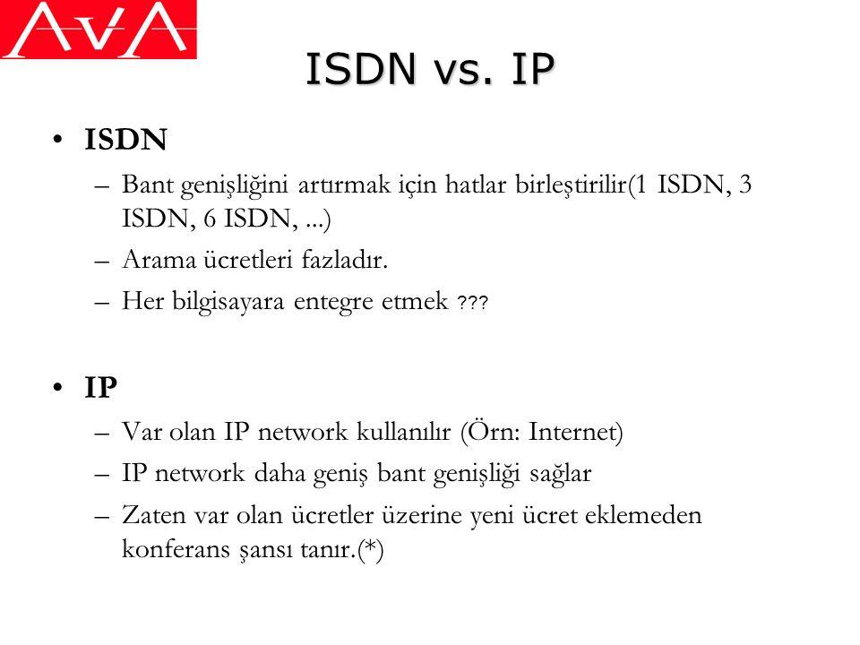ISDN vs. IP •ISDN –Bant genişliğini artırmak için hatlar birleştirilir(1 ISDN, 3 ISDN, 6 ISDN,...) –Arama ücretleri fazladır. –Her bilgisayara entegre