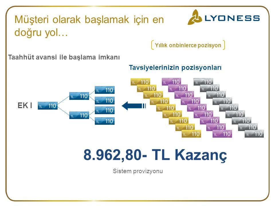 Müşteri olarak başlamak için en doğru yol… EK I Taahhüt avansi ile başlama imkanı Tavsiyelerinizin pozisyonları Sistem provizyonu 8.962,80- TL Kazanç Yıllık onbinlerce pozisyon