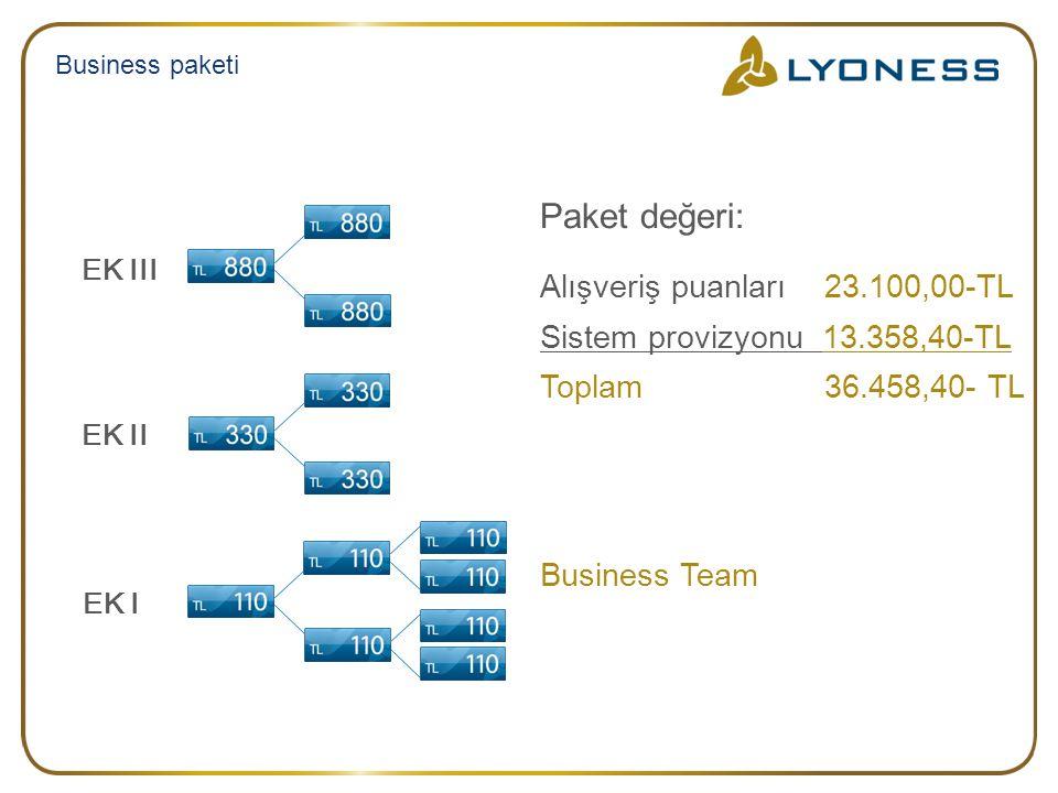 Business paketi Paket değeri : Alışveriş puanları 23.100,00-TL Sistem provizyonu 13.358,40-TL Toplam 36.458,40- TL Business Team EK I EK II EK III