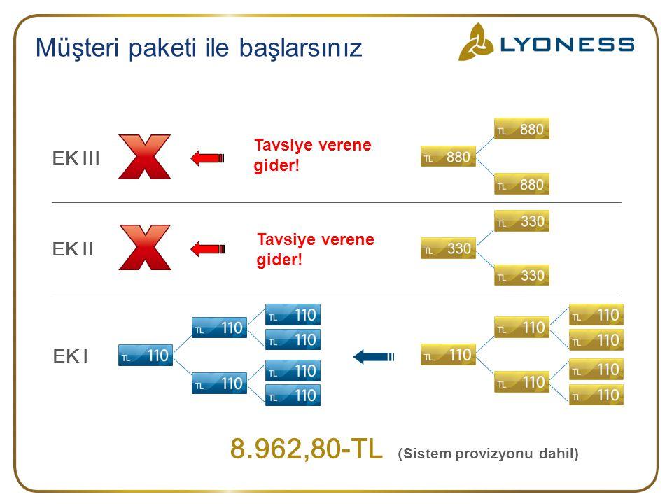 Müşteri paketi ile başlarsınız EK I EK II EK III 8.962,80-TL ( Sistem provizyonu dahil) Tavsiye verene gider!