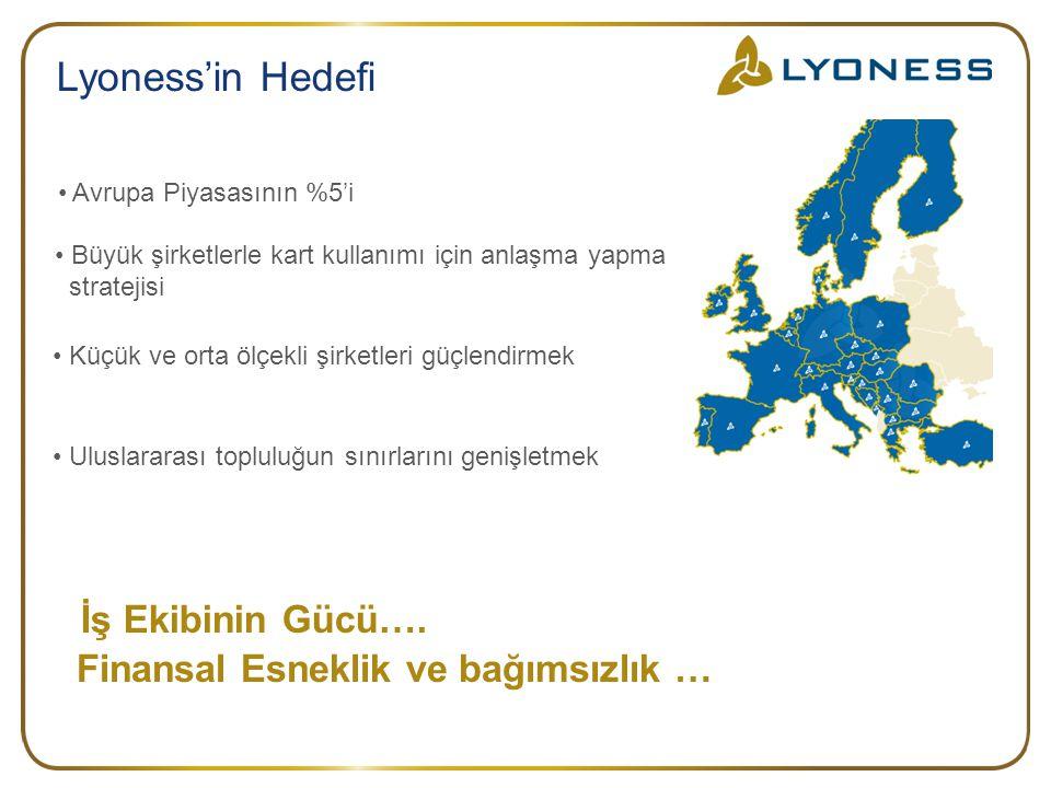 Lyoness'in Hedefi • Avrupa Piyasasının %5'i • Büyük şirketlerle kart kullanımı için anlaşma yapma stratejisi İş Ekibinin Gücü…. • Küçük ve orta ölçekl