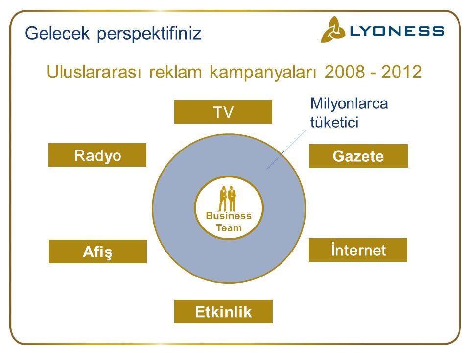 Gelecek perspektifiniz Uluslararası reklam kampanyaları 2008 - 2012 TV Rad y o Gazete Afiş İ nternet Etkinlik Milyonlarca tüketici Business Team