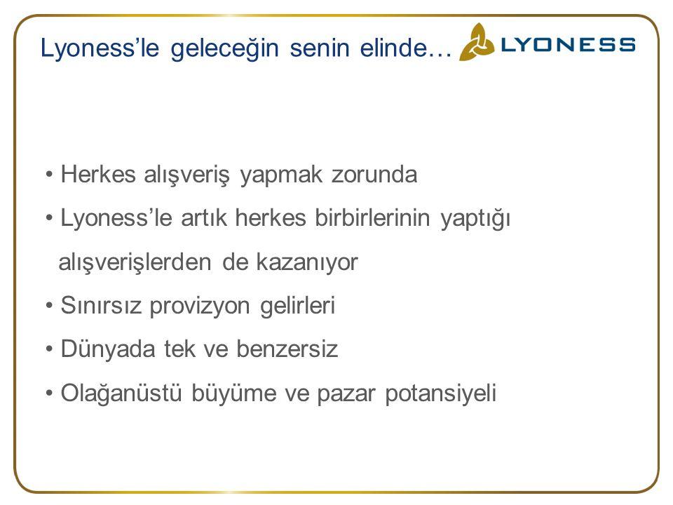 Lyoness'le geleceğin senin elinde… • Herkes alışveriş yapmak zorunda • Lyoness'le artık herkes birbirlerinin yaptığı alışverişlerden de kazanıyor • Sı