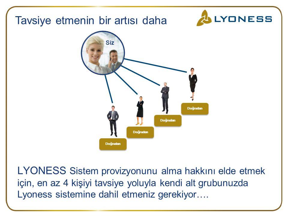 LYONESS Sistem provizyonunu alma hakkını elde etmek için, en az 4 kişiyi tavsiye yoluyla kendi alt grubunuzda Lyoness sistemine dahil etmeniz gerekiyor….