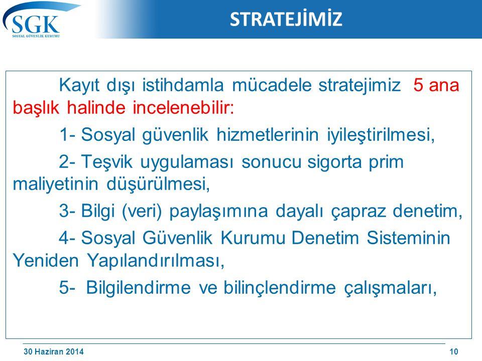 30 Haziran 2014 /174 STRATEJİMİZ Kayıt dışı istihdamla mücadele stratejimiz 5 ana başlık halinde incelenebilir: 1- Sosyal güvenlik hizmetlerinin iyile