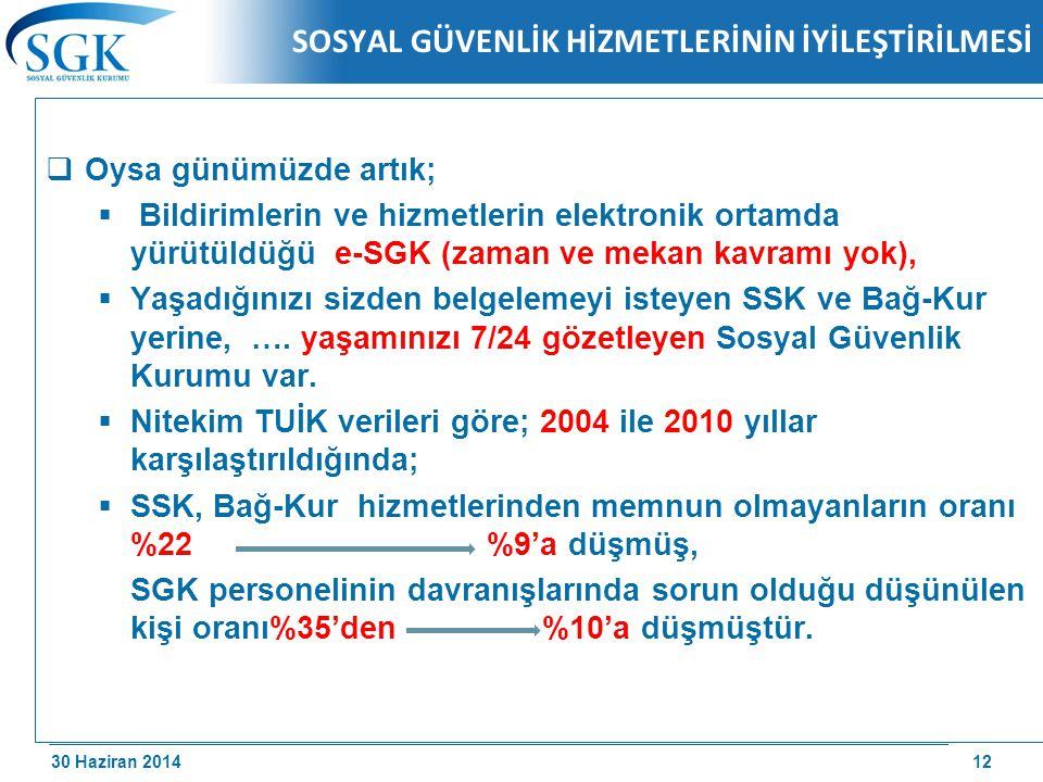 30 Haziran 2014 /174 SOSYAL GÜVENLİK HİZMETLERİNİN İYİLEŞTİRİLMESİ  Oysa günümüzde artık;  Bildirimlerin ve hizmetlerin elektronik ortamda yürütüldü