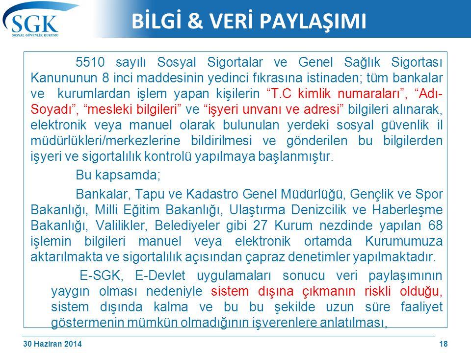 30 Haziran 2014 /174 BİLGİ & VERİ PAYLAŞIMI 5510 sayılı Sosyal Sigortalar ve Genel Sağlık Sigortası Kanununun 8 inci maddesinin yedinci fıkrasına isti