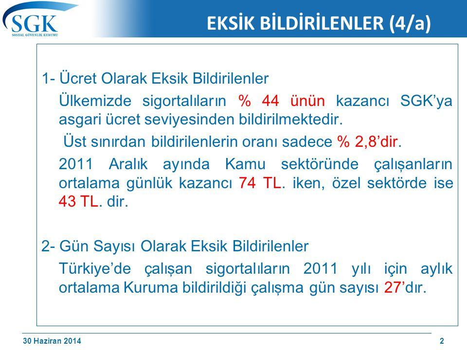 30 Haziran 2014 /174 EKSİK BİLDİRİLENLER (4/a) 1- Ücret Olarak Eksik Bildirilenler Ülkemizde sigortalıların % 44 ünün kazancı SGK'ya asgari ücret sevi