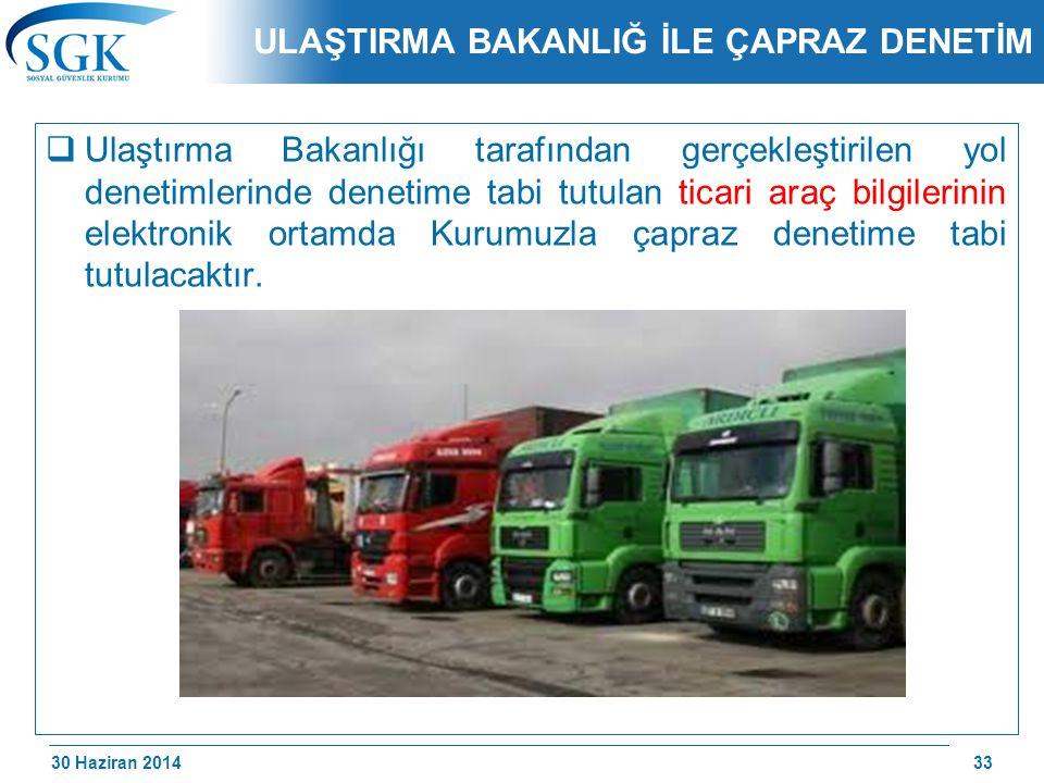 30 Haziran 2014 /174 ULAŞTIRMA BAKANLIĞ İLE ÇAPRAZ DENETİM  Ulaştırma Bakanlığı tarafından gerçekleştirilen yol denetimlerinde denetime tabi tutulan