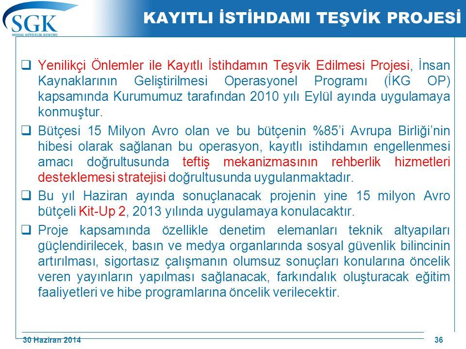 30 Haziran 2014 /174 KAYITLI İSTİHDAMI TEŞVİK PROJESİ  Yenilikçi Önlemler ile Kayıtlı İstihdamın Teşvik Edilmesi Projesi, İnsan Kaynaklarının Gelişti