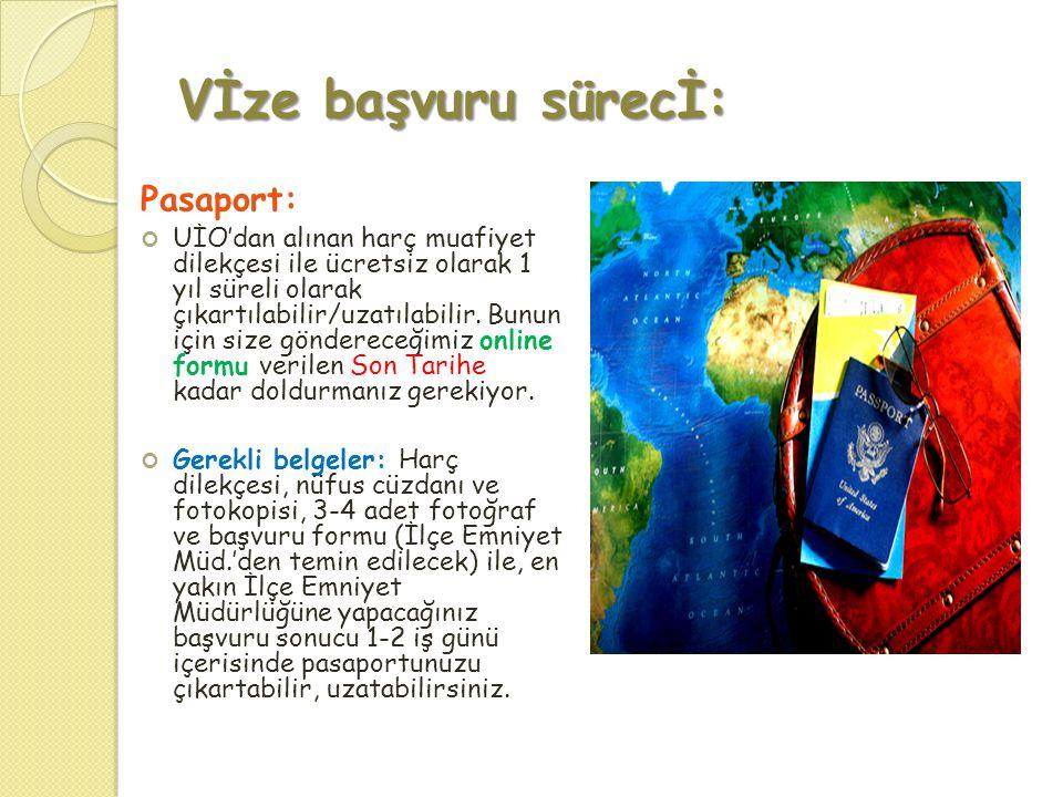 Vİze başvuru sürecİ: Pasaport: UİO'dan alınan harç muafiyet dilekçesi ile ücretsiz olarak 1 yıl süreli olarak çıkartılabilir/uzatılabilir. Bunun için